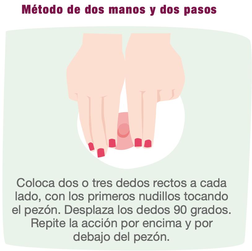 Método de dos manos y dos pasos
